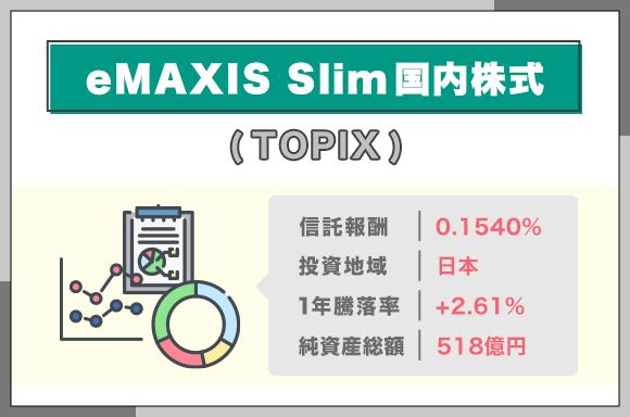 eMAXIS-Slim国内株式(TOPIX)