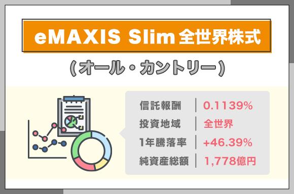 eMAXIS-Slim全世界株式