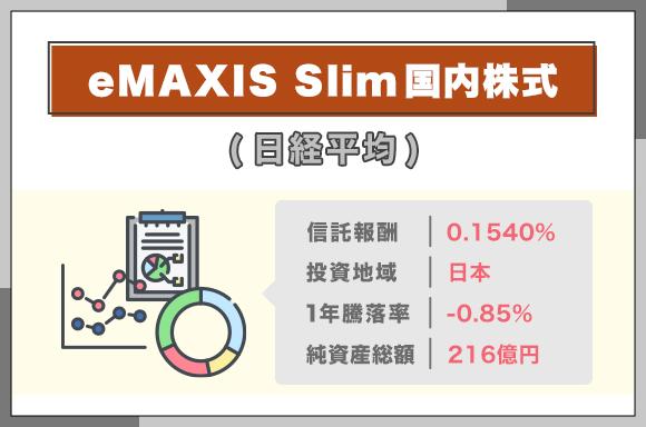eMAXIS-Slim国内株式(日経平均)