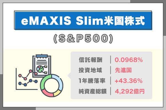 eMAXIS-Slim米国株式(S&P500)